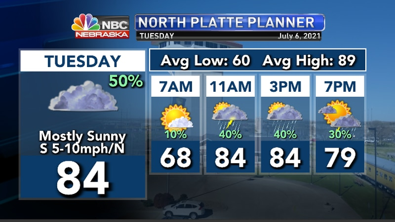 A cold front will push into the N. Platte area just before noon bring chances for...