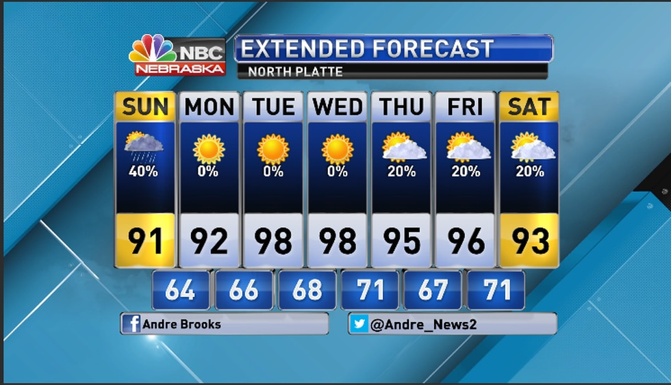 7 Day Outlook for North Platte