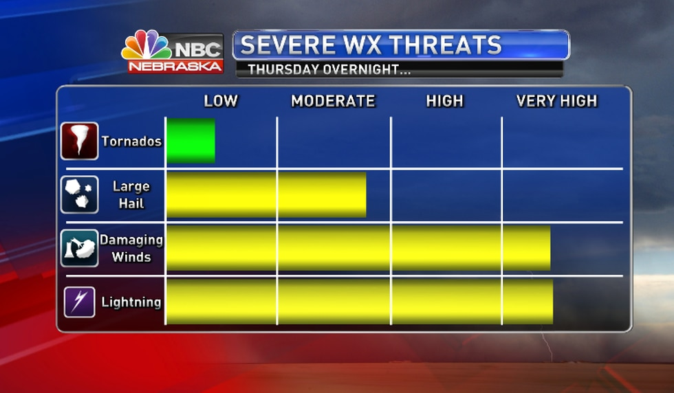 The primary impacts will be in those counties along and north of Highway 2.