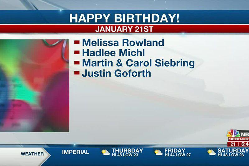Happy January 21st Birthdays