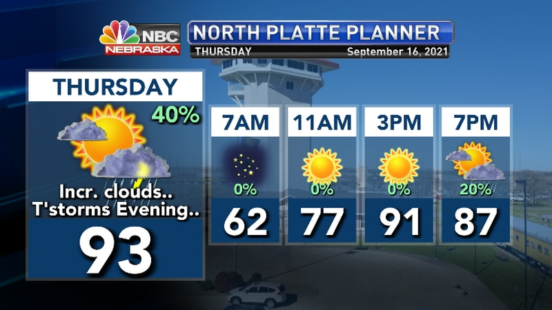 Mostly sunny with increasing clouds and rain chances by evening..