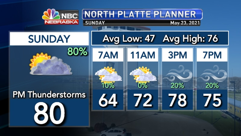 Thunderstorms are likely on Sunday with highs in the low 80s.
