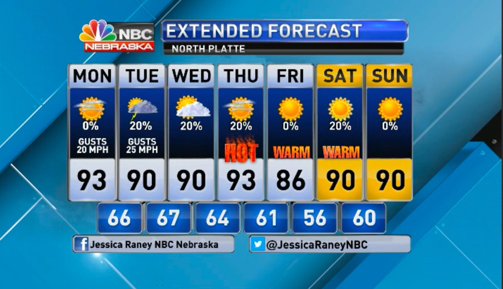 Temperatures continue to be hot over the next 4 days before a weak cool down.