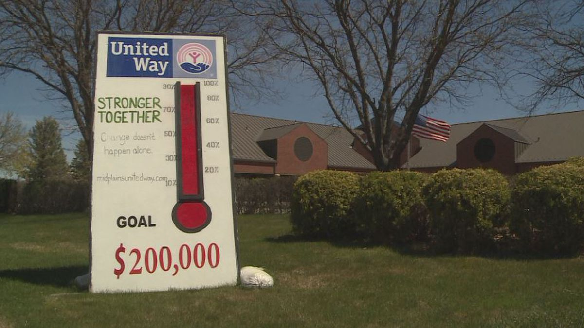United Way inches closer to their goal.