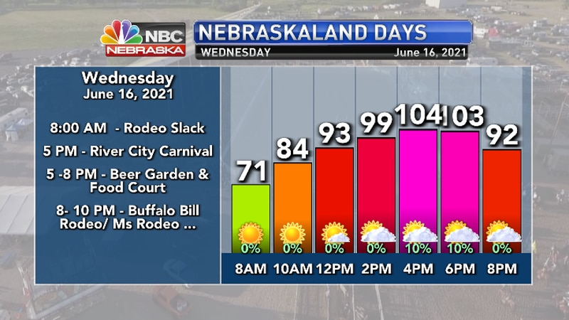 Record highs are possible..Dangerous heat.