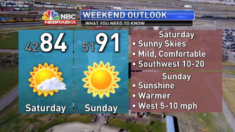 Sunshine  and a southerly flow of wind will propel temperatures to summer-like levels.