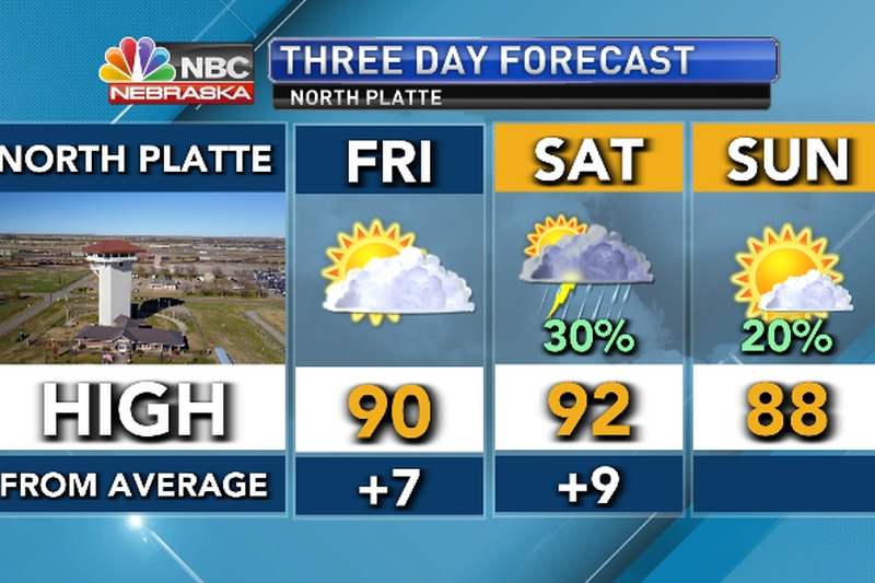 We will stray away from the 100 degree heat for awhile and hopefully get a little rain in the...