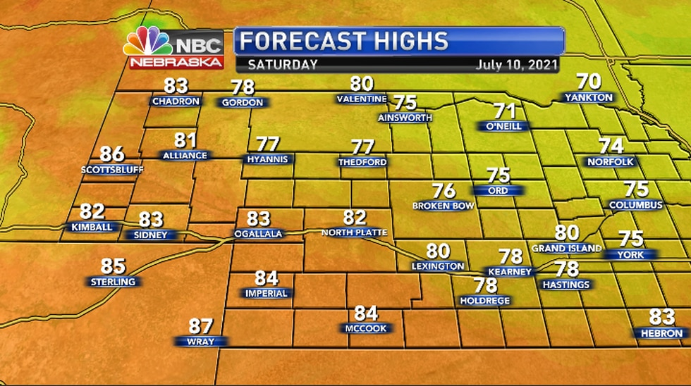 Below normal temperatures in the 70s and 80s.