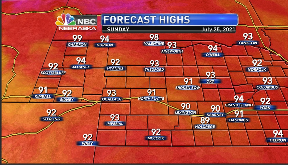 High temperatures for Sunday