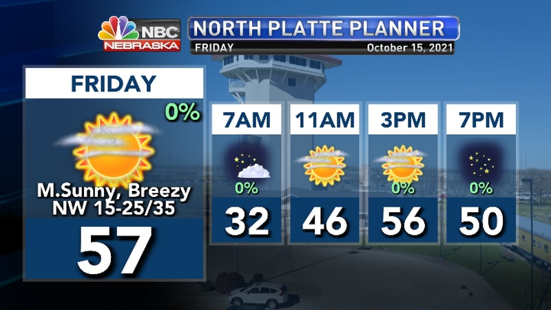 One more day of cooler than normal temps along with gusty northwest winds. But the weekend...