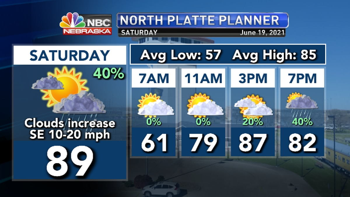 Clouds will mix in with the sunshine by the afternoon with a storm threat late afternoon/evening.