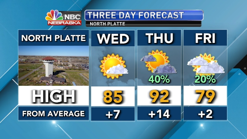 Temperatures will be a  bit up and down through Friday.