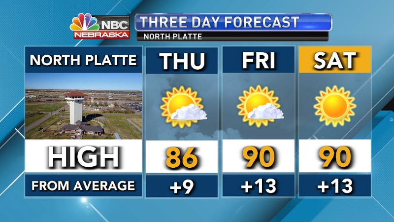 Temps in the 90s will be common heading into the weekend with added humidity to boot.
