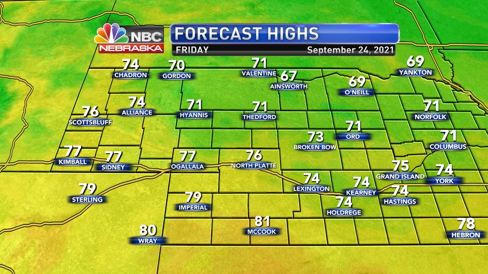 Temperatures cool back into the low 70s to low 80s on Friday behind another cold front.