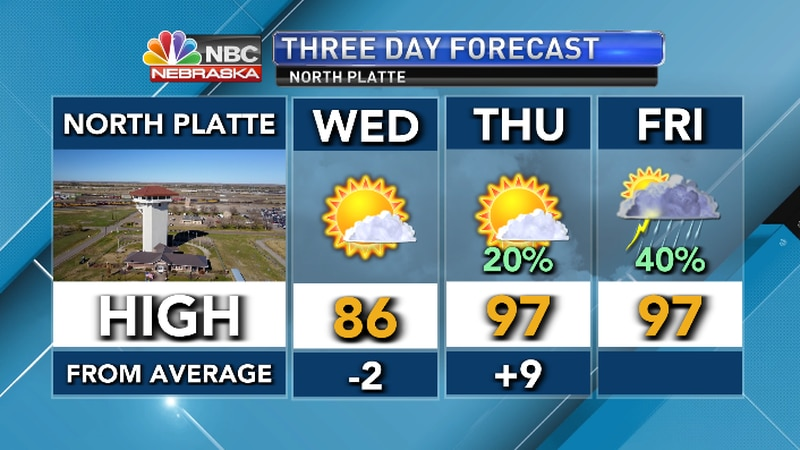 The Heat Returns as well as the threat for storms.