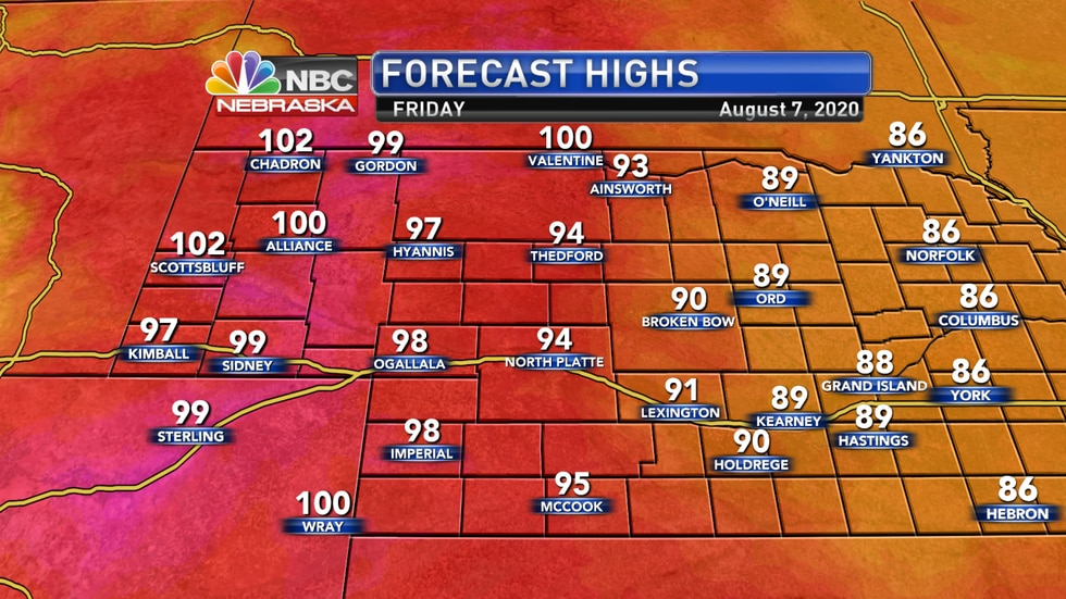 Temperatures surge into the 90s and 100s to finish the week on Friday.