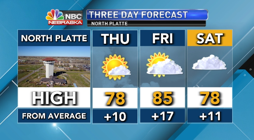 The warmest day will be on Friday..