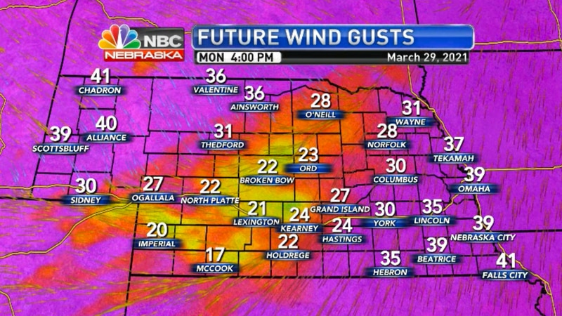 Gusts will be seen across the state on Monday but will increase into the evening on Monday.