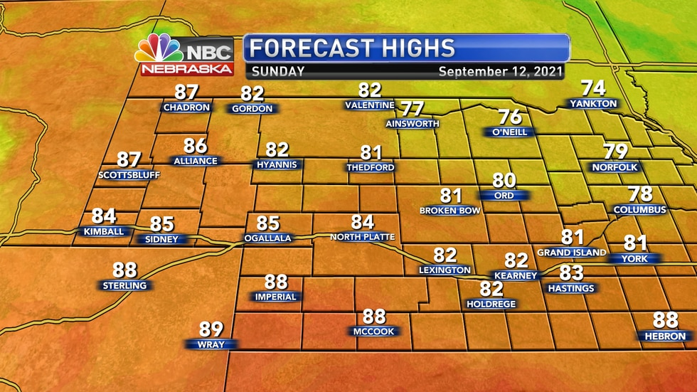 Temperatures cool back to the 70s and 80s on Sunday behind a passing front.