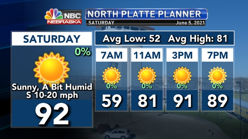 The only thing to plan around is 90 degree heat and a little more humidity, Saturday.