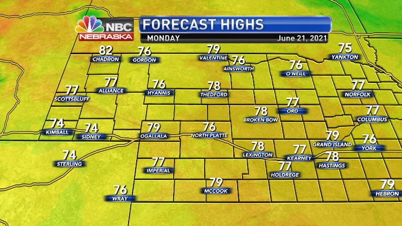 High temperatures for tomorrow.