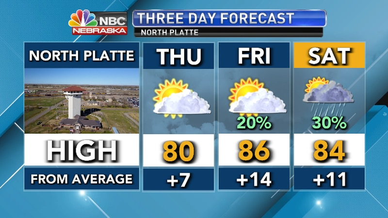 A bit of a reprieve from rain chances Thursday and Friday.