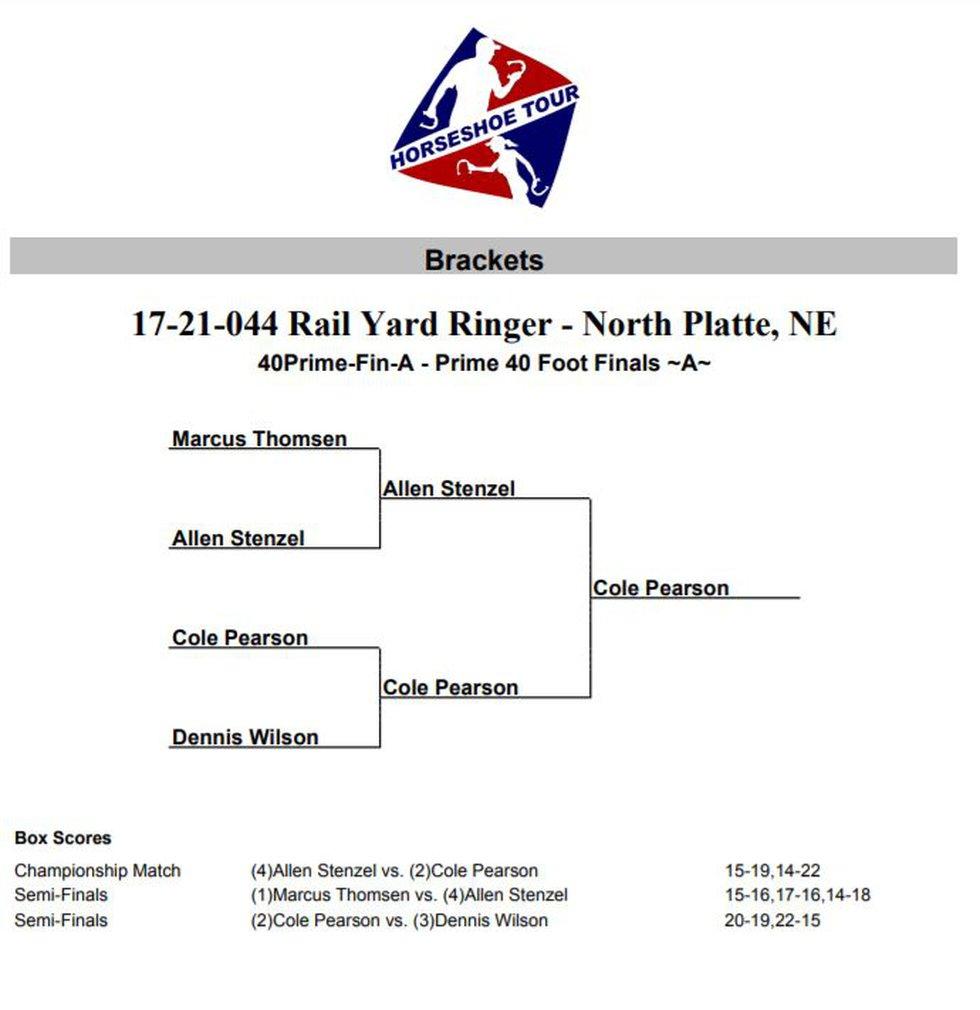 Rail Yard Ringer, Saturday results