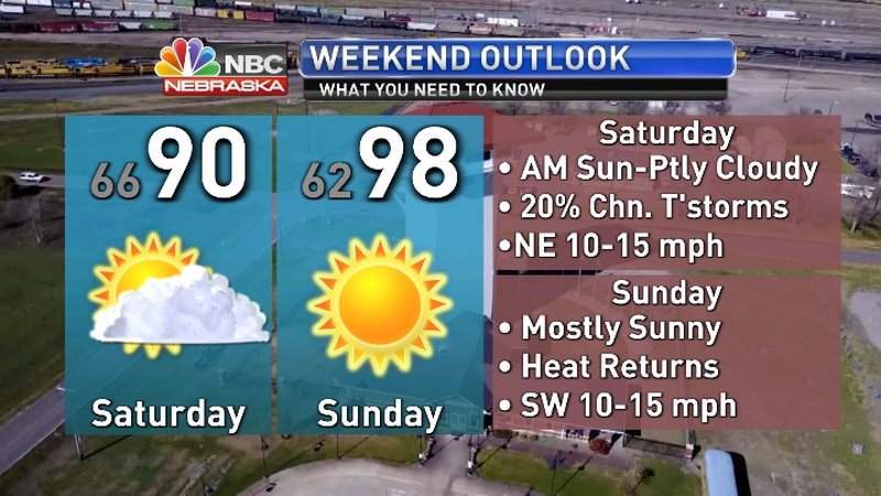Cooler with a small chance of storms Saturday.  The hot weather returns on Sunday.