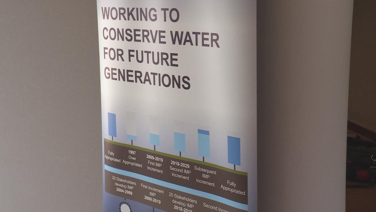 Conserving water levels infographic